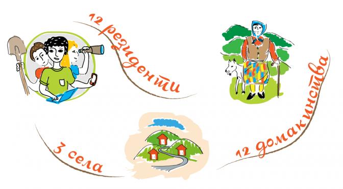 Резиденция Баба 2018 в селата Войнягово, Каравелово и Климент